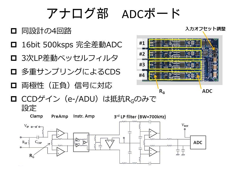 アナログ部 ADC ボード  同設計の 4 回路  16bit 500ksps 完全差動 ADC  3 次 LP 差動ベッセルフィルタ  多重サンプリングによる CDS  両極性(正負)信号に対応  CCD ゲイン( e-/ADU )は抵抗 R G のみで 設定 ADC 入力オフセット調整 #1 #2 #3 #4 RGRG ADC 3 rd LP filter (BW=700kHz) Instr.