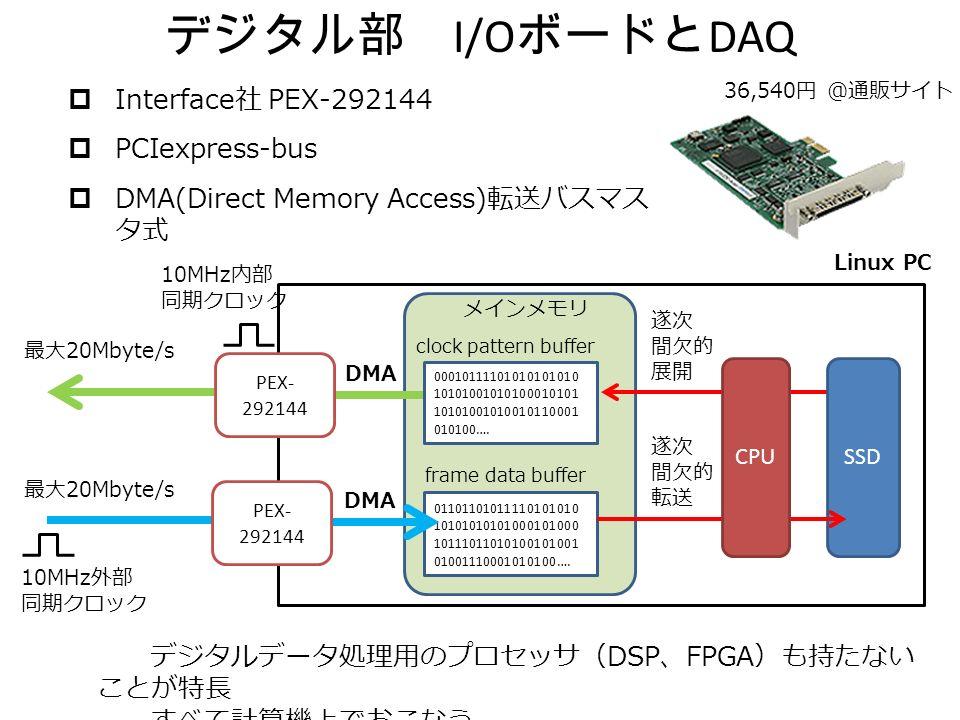  Interface 社 PEX-292144  PCIexpress-bus  DMA(Direct Memory Access) 転送バスマス タ式 デジタル部 I/O ボードと DAQ 00010111101010101010 10101001010100010101 10101001010010110001 010100….