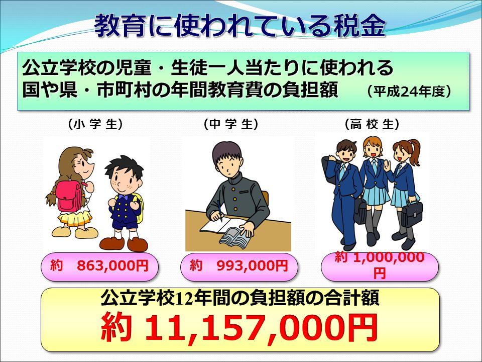 公立学校の児童・生徒一人当たりに使われる 国や県・市町村の年間教育費の負担額 国や県・市町村の年間教育費の負担額 (平成 24 年度)公立学校の児童・生徒一人当たりに使われる (小 学 生)(中 学 生) (高 校 生)