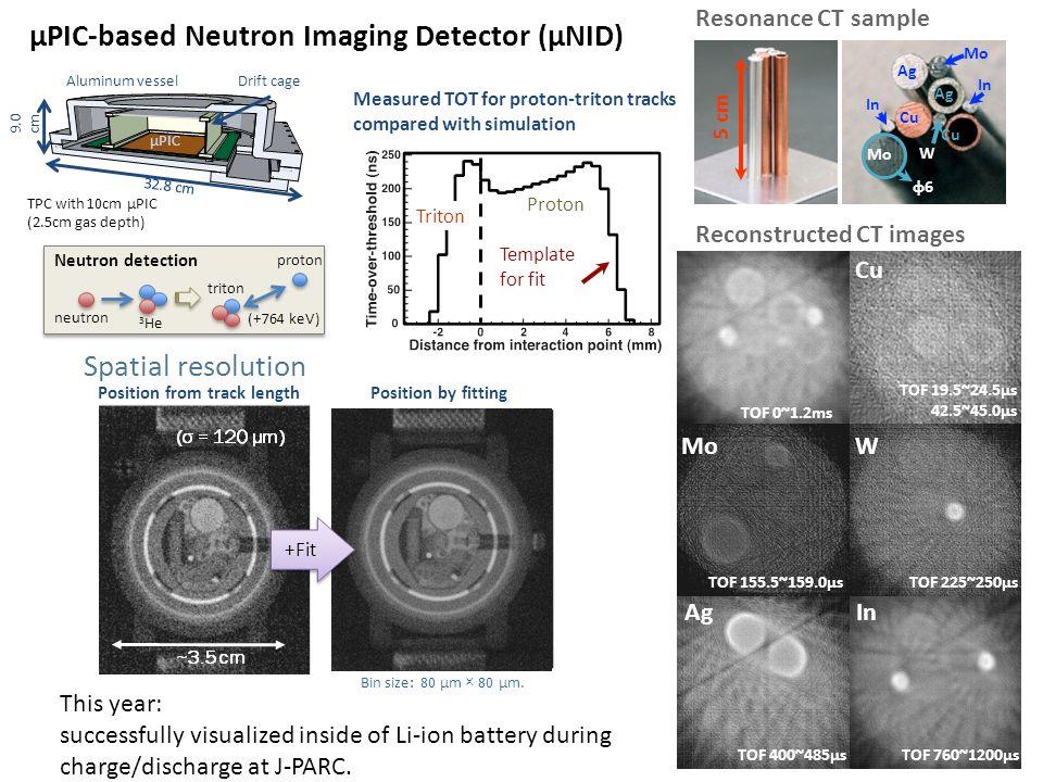 Aluminum vesselDrift cage µPIC 32.8 cm 9.0 cm TPC with 10cm µPIC (2.5cm gas depth) µPIC-based Neutron Imaging Detector (µNID) neutron 3 He proton triton (+764 keV) Neutron detection Template for fit Proton Triton Measured TOT for proton-triton tracks compared with simulation Bin size: 80 µm × 80 µm.