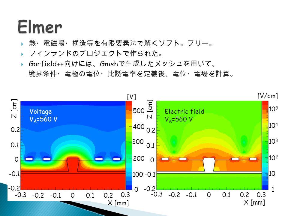  熱・電磁場・構造等を有限要素法で解くソフト。フリー。  フィンランドのプロジェクトで作られた。  Garfield++ 向けには、 Gmsh で生成したメッシュを用いて、 境界条件・電極の電位・比誘電率を定義後、電位・電場を計算。 [V] [V/cm] Voltage V A =560 V Electric field V A =560 V 00.10.2 X [mm] 0.3-0.1-0.2 0 -0.1 -0.2 -0.3 0.1 0.2 Z [cm] 1 10 10 2 10 3 10 4 10 5 00.10.2 X [mm] 0.3 -0.1-0.2 -0.3 0 -0.1 -0.2 0.1 0.2 Z [cm] 0 100 200 300 400 500
