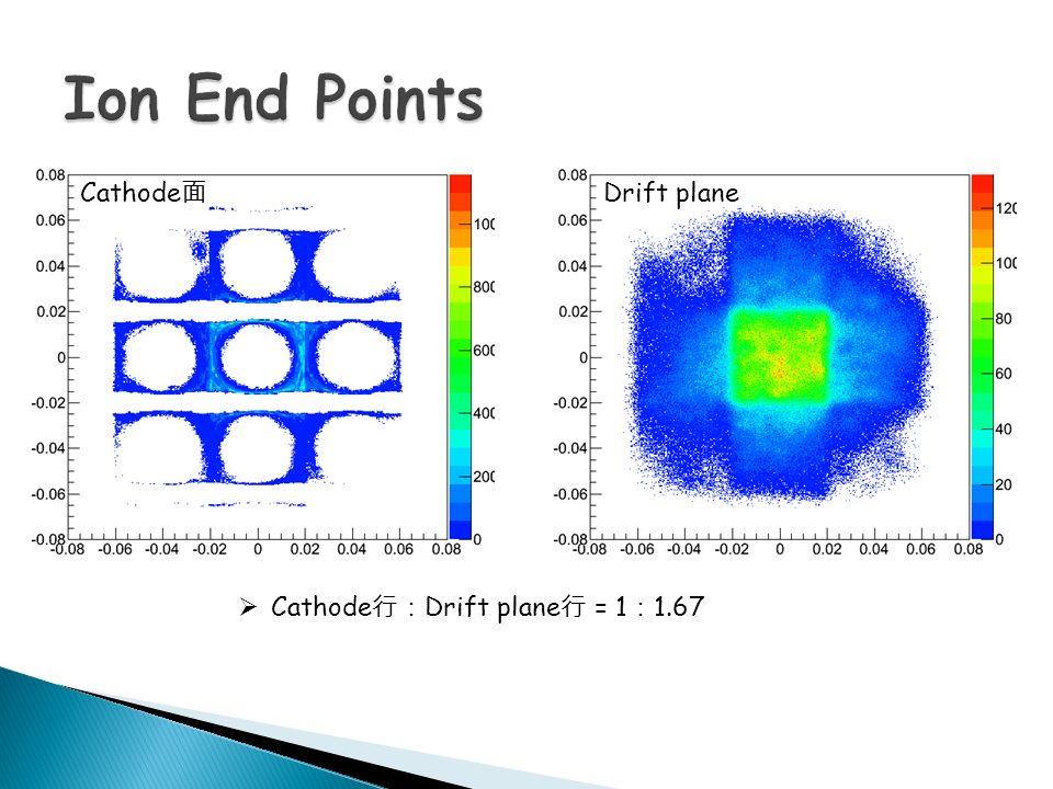 Cathode 面 Drift plane  Cathode 行: Drift plane 行 = 1 : 1.67