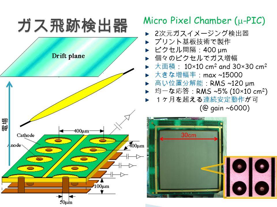 電場 Micro Pixel Chamber (  -PIC) 2 次元ガスイメージング検出器 プリント基板技術で製作 ピクセル間隔: 400 μm 個々のピクセルでガス増幅 大面積: 10×10 cm 2 and 30×30 cm 2 大きな増幅率: max ~15000 高い位置分解能: RMS ~120 μm 均一な応答: RMS ~5% (10×10 cm 2 ) 1ヶ月を超える連続安定動作が可 (@ gain ~6000)