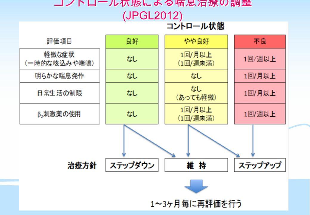 コントロール状態による喘息治療の調整 (JPGL2012)