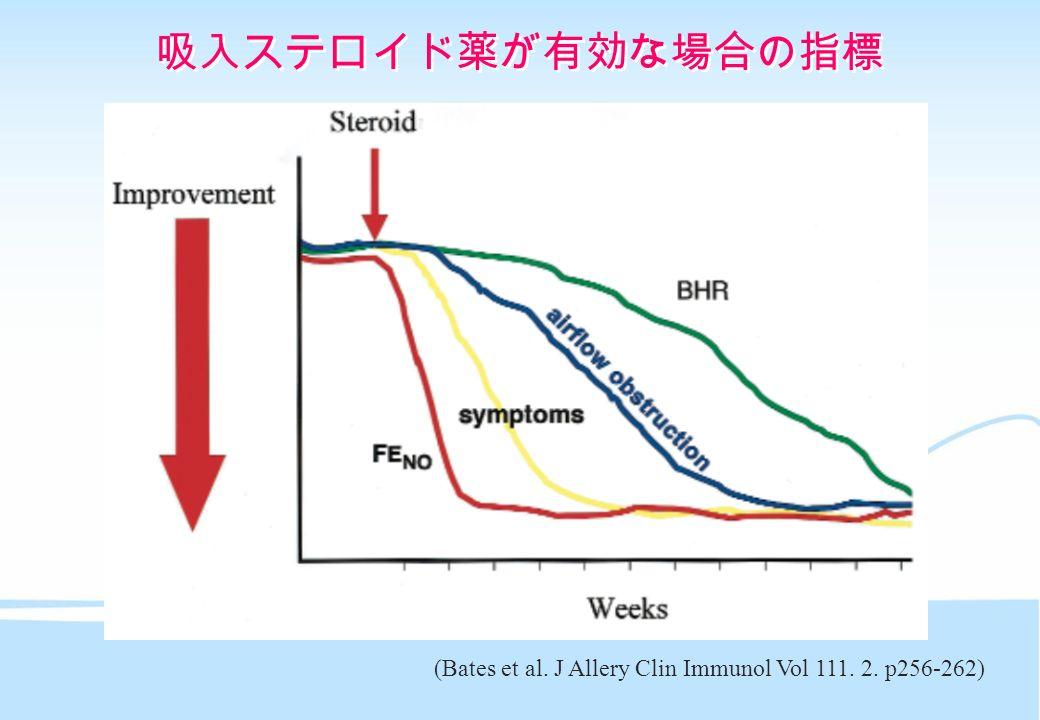 (Bates et al. J Allery Clin Immunol Vol 111. 2. p256-262) 吸入ステロイド薬が有効な場合の指標
