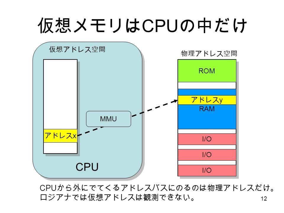 12 仮想メモリは CPU の中だけ ROM RAM I/O アドレス x 物理アドレス空間 仮想アドレス空間 アドレス y MMU CPU CPU から外にでてくるアドレスバスにのるのは物理アドレスだけ。 ロジアナでは仮想アドレスは観測できない。