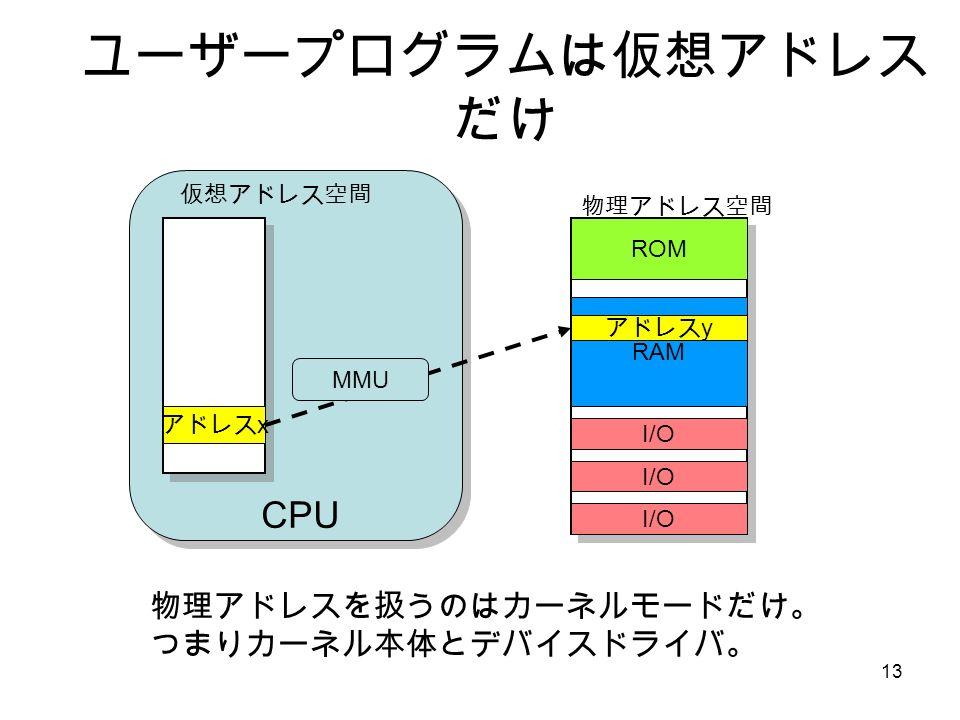 13 ユーザープログラムは仮想アドレス だけ ROM RAM I/O アドレス x 物理アドレス空間 仮想アドレス空間 アドレス y MMU CPU 物理アドレスを扱うのはカーネルモードだけ。 つまりカーネル本体とデバイスドライバ。