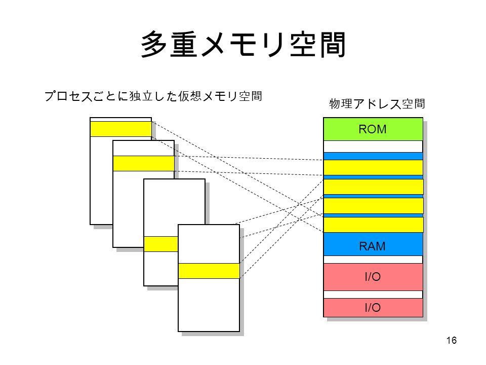 16 多重メモリ空間 ROM I/O 物理アドレス空間 プロセスごとに独立した仮想メモリ空間 RAM