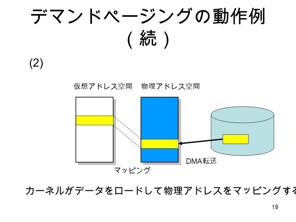 19 デマンドページングの動作例 (続) DMA 転送 マッピング 仮想アドレス空間 物理アドレス空間 カーネルがデータをロードして物理アドレスをマッピングする。 (2)