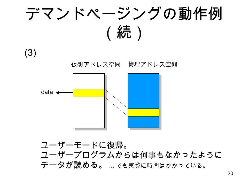 20 デマンドページングの動作例 (続) 仮想アドレス空間 物理アドレス空間 ユーザーモードに復帰。 ユーザープログラムからは何事もなかったように データが読める。...