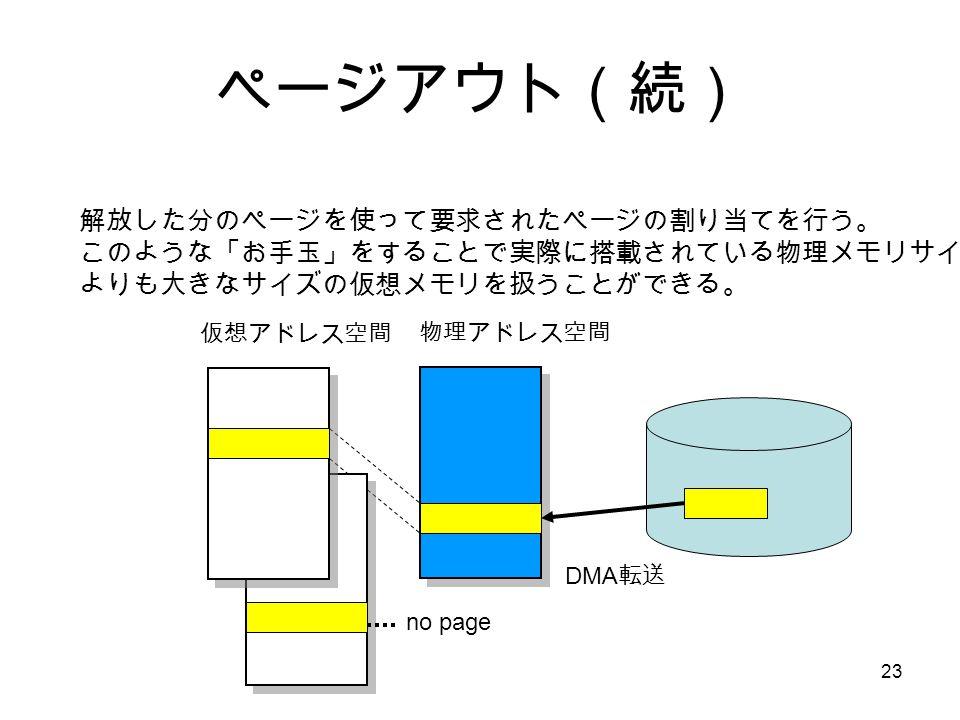 23 ページアウト(続) 解放した分のページを使って要求されたページの割り当てを行う。 このような「お手玉」をすることで実際に搭載されている物理メモリサイズ よりも大きなサイズの仮想メモリを扱うことができる。 DMA 転送 仮想アドレス空間 物理アドレス空間 no page