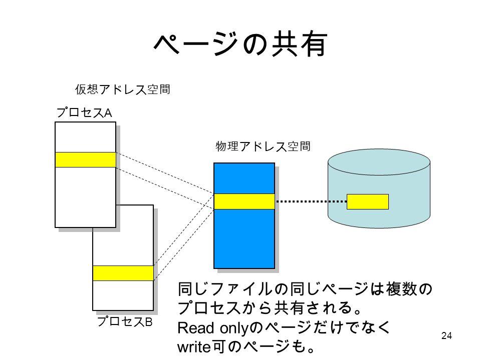 24 ページの共有 仮想アドレス空間 物理アドレス空間 プロセス A プロセス B 同じファイルの同じページは複数の プロセスから共有される。 Read only のページだけでなく write 可のページも。