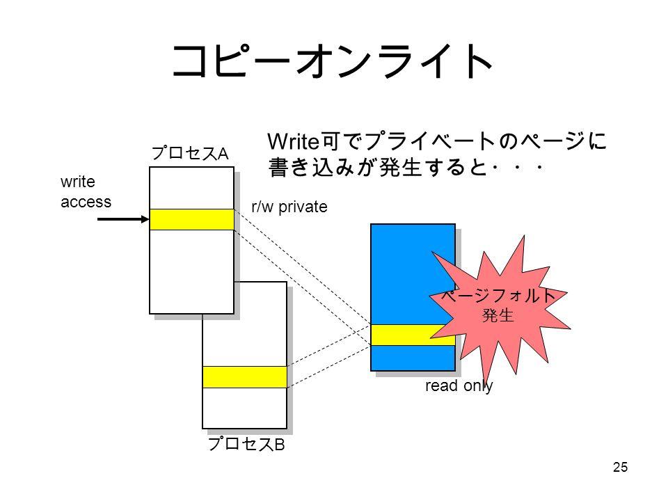 25 コピーオンライト プロセス A プロセス B write access read only ページフォルト 発生 r/w private Write 可でプライベートのページに 書き込みが発生すると・・・