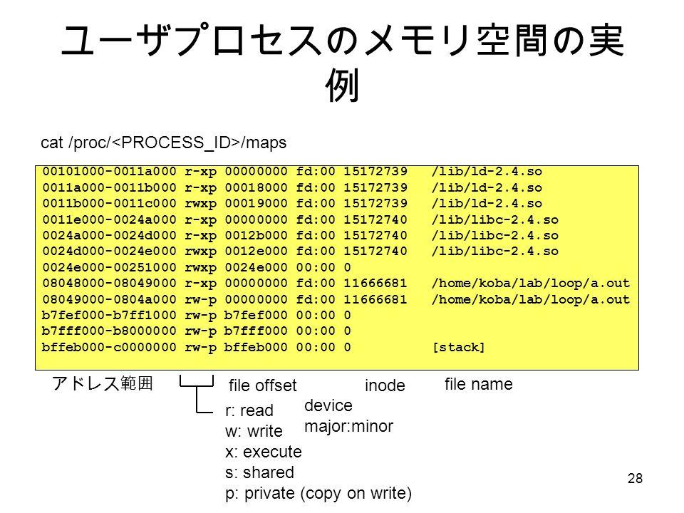 28 ユーザプロセスのメモリ空間の実 例 00101000-0011a000 r-xp 00000000 fd:00 15172739 /lib/ld-2.4.so 0011a000-0011b000 r-xp 00018000 fd:00 15172739 /lib/ld-2.4.so 0011b000-0011c000 rwxp 00019000 fd:00 15172739 /lib/ld-2.4.so 0011e000-0024a000 r-xp 00000000 fd:00 15172740 /lib/libc-2.4.so 0024a000-0024d000 r-xp 0012b000 fd:00 15172740 /lib/libc-2.4.so 0024d000-0024e000 rwxp 0012e000 fd:00 15172740 /lib/libc-2.4.so 0024e000-00251000 rwxp 0024e000 00:00 0 08048000-08049000 r-xp 00000000 fd:00 11666681 /home/koba/lab/loop/a.out 08049000-0804a000 rw-p 00000000 fd:00 11666681 /home/koba/lab/loop/a.out b7fef000-b7ff1000 rw-p b7fef000 00:00 0 b7fff000-b8000000 rw-p b7fff000 00:00 0 bffeb000-c0000000 rw-p bffeb000 00:00 0 [stack] cat /proc/ /maps file name inode device major:minor アドレス範囲 file offset r: read w: write x: execute s: shared p: private (copy on write)
