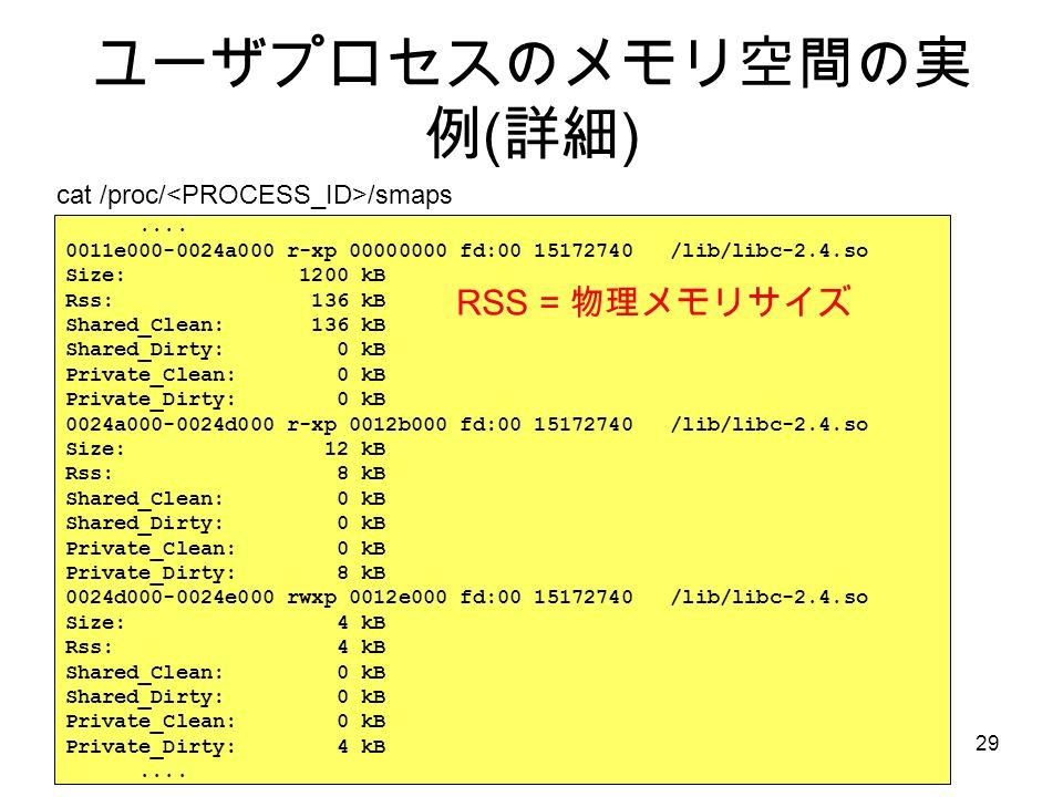29 ユーザプロセスのメモリ空間の実 例 ( 詳細 )....