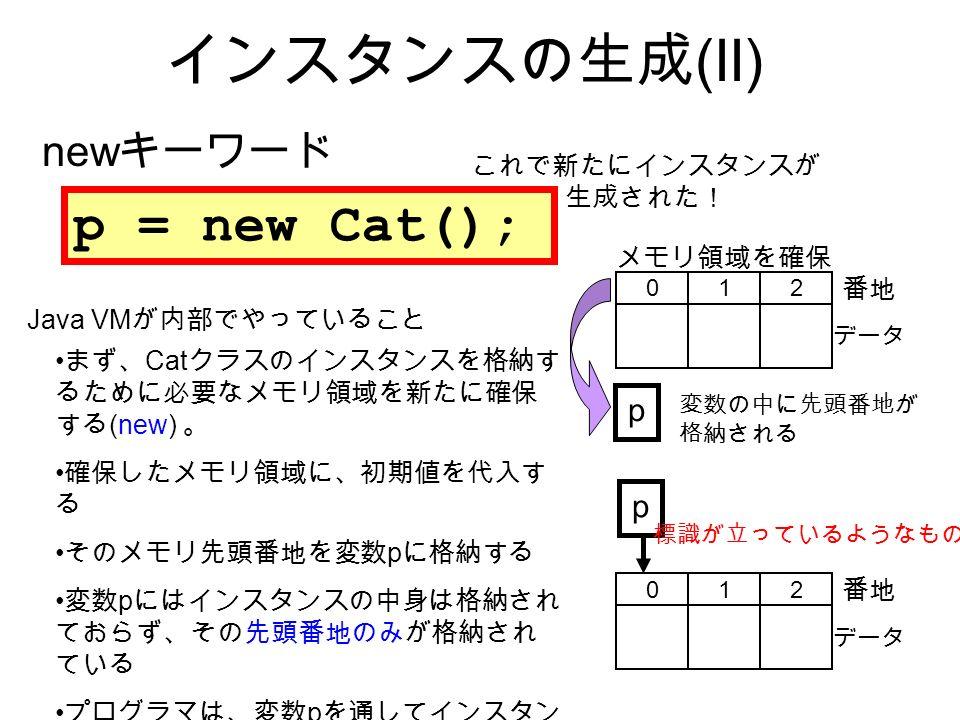 インスタンスの生成 (II) new キーワード p = new Cat(); まず、 Cat クラスのインスタンスを格納す るために必要なメモリ領域を新たに確保 する (new) 。 確保したメモリ領域に、初期値を代入す る そのメモリ先頭番地を変数 p に格納する 変数 p にはインスタンスの中身は格納され ておらず、その先頭番地のみが格納され ている プログラマは、変数 p を通してインスタン スの中身を参照したり変更したりする p 012 番地 変数の中に先頭番地が 格納される p Java VM が内部でやっていること 標識が立っているようなもの これで新たにインスタンスが 生成された! メモリ領域を確保 データ 012 番地 データ