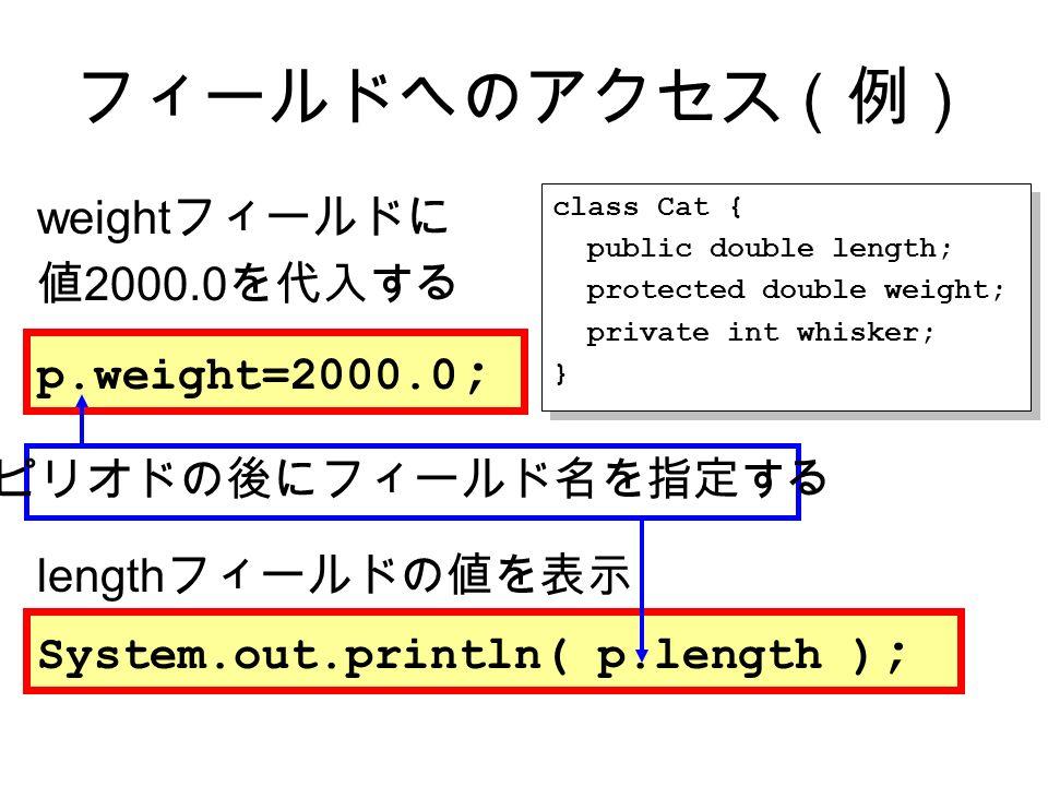 フィールドへのアクセス(例) class Cat { public double length; protected double weight; private int whisker; } class Cat { public double length; protected double weight; private int whisker; } weight フィールドに 値 2000.0 を代入する p.weight=2000.0 ; ピリオドの後にフィールド名を指定する length フィールドの値を表示 System.out.println( p.length ) ;