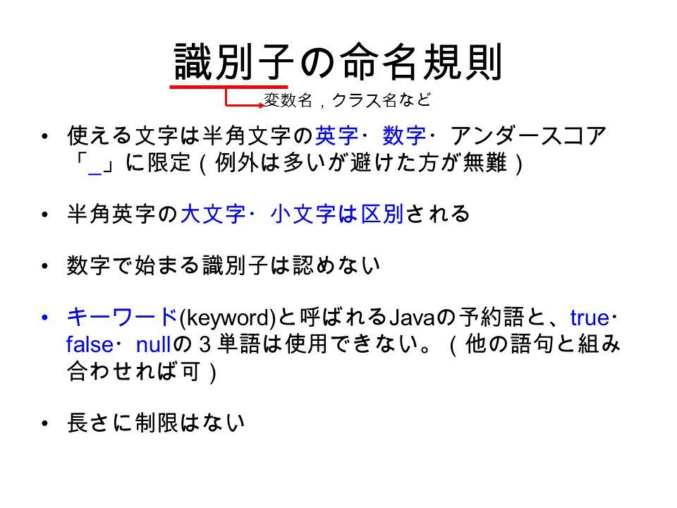 識別子の命名規則 使える文字は半角文字の英字・数字・アンダースコア 「 _ 」に限定(例外は多いが避けた方が無難) 半角英字の大文字・小文字は区別される 数字で始まる識別子は認めない キーワード (keyword) と呼ばれる Java の予約語と、 true ・ false ・ null の3単語は使用できない。(他の語句と組み 合わせれば可) 長さに制限はない 変数名,クラス名など