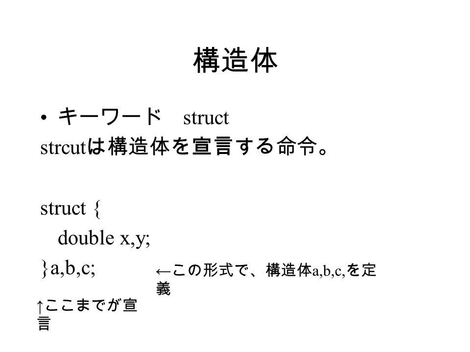 構造体 キーワード struct strcut は構造体を宣言する命令。 struct { double x,y; }a,b,c; ↑ ここまでが宣 言 ← この形式で、構造体 a,b,c, を定 義