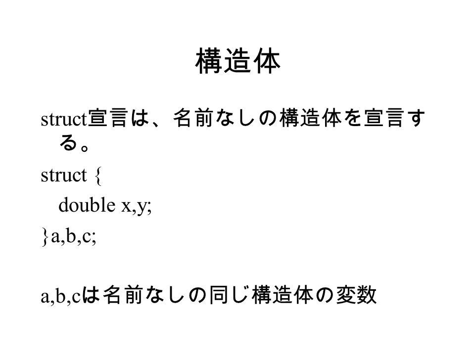 構造体 struct 宣言は、名前なしの構造体を宣言す る。 struct { double x,y; }a,b,c; a,b,c は名前なしの同じ構造体の変数