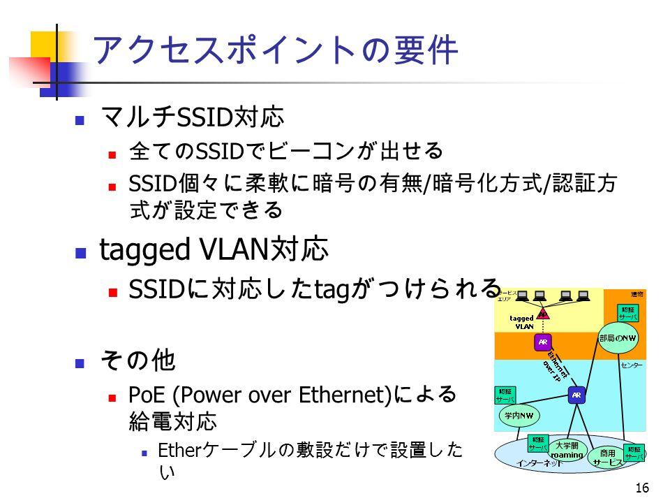 16 アクセスポイントの要件 その他 PoE (Power over Ethernet) による 給電対応 Ether ケーブルの敷設だけで設置した い マルチ SSID 対応 全ての SSID でビーコンが出せる SSID 個々に柔軟に暗号の有無 / 暗号化方式 / 認証方 式が設定できる tagged VLAN 対応 SSID に対応した tag がつけられる