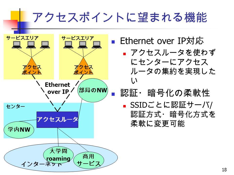 18 インターネット センター サービスエリア アクセスポイントに望まれる機能 Ethernet over IP 対応 アクセスルータを使わず にセンターにアクセス ルータの集約を実現した い 認証・暗号化の柔軟性 SSID ごとに認証サーバ / 認証方式・暗号化方式を 柔軟に変更可能 アクセス ポイント アクセスルータ Ethernet over IP アクセス ポイント 学内 NW 部局の NW 大学間 roaming 商用 サービス