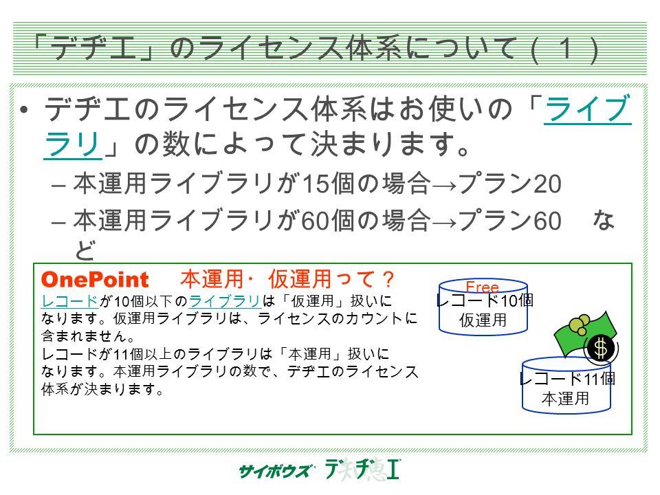 「デヂエ」のライセンス体系について(1) デヂエのライセンス体系はお使いの「ライブ ラリ」の数によって決まります。ライブ ラリ – 本運用ライブラリが 15 個の場合 → プラン 20 – 本運用ライブラリが 60 個の場合 → プラン 60 な ど OnePoint 本運用・仮運用って? レコードレコードが 10 個以下のライブラリは「仮運用」扱いにライブラリ なります。仮運用ライブラリは、ライセンスのカウントに 含まれません。 レコードが 11 個以上のライブラリは「本運用」扱いに なります。本運用ライブラリの数で、デヂエのライセンス 体系が決まります。 レコード 10 個 仮運用 Free レコード 11 個 本運用