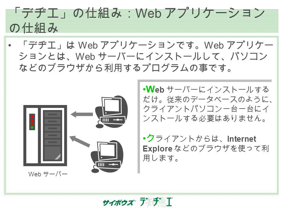 「デヂエ」の仕組み: Web アプリケーション の仕組み 「デヂエ」は Web アプリケーションです。 Web アプリケー ションとは、 Web サーバーにインストールして、パソコン などのブラウザから利用するプログラムの事です。 Web サーバー W eb サーバーにインストールする だけ。従来のデータベースのように、 クライアントパソコン一台一台にイ ンストールする必要はありません。 ク ライアントからは、 Internet Explore などのブラウザを使って利 用します。 W eb サーバーにインストールする だけ。従来のデータベースのように、 クライアントパソコン一台一台にイ ンストールする必要はありません。 ク ライアントからは、 Internet Explore などのブラウザを使って利 用します。