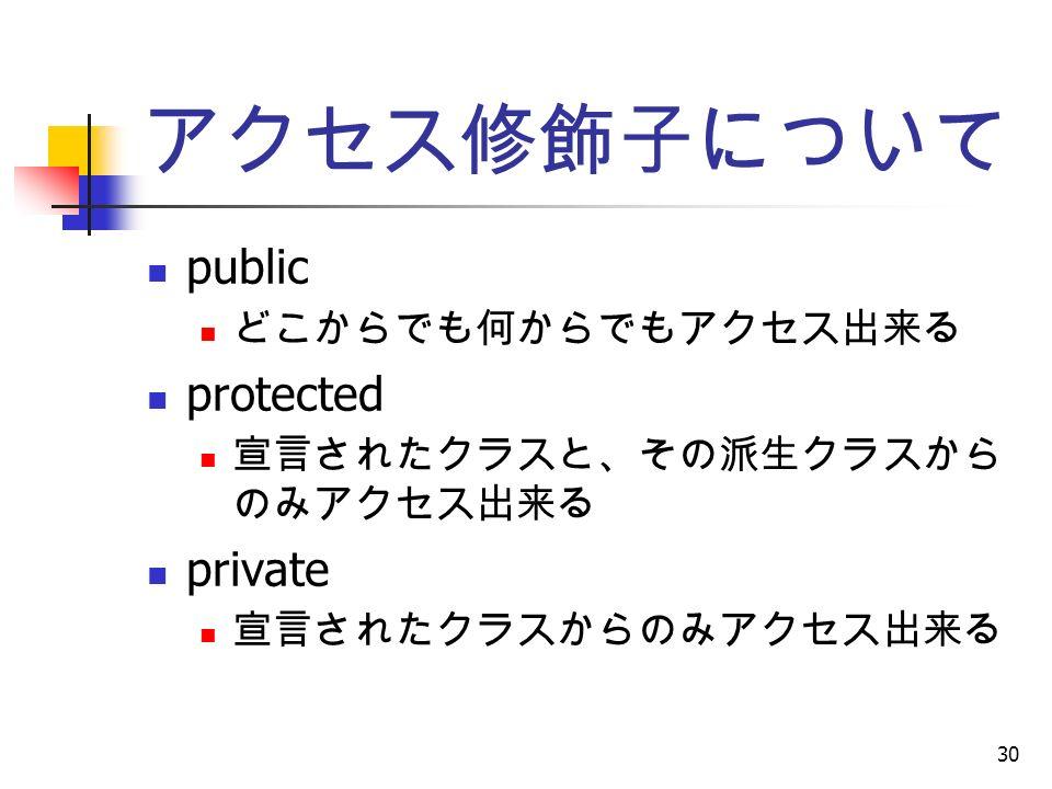 30 アクセス修飾子について public どこからでも何からでもアクセス出来る protected 宣言されたクラスと、その派生クラスから のみアクセス出来る private 宣言されたクラスからのみアクセス出来る