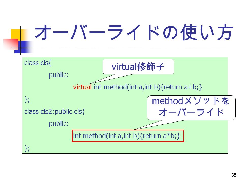 35 オーバーライドの使い方 class cls{ public: virtual int method(int a,int b){return a+b;} }; class cls2:public cls{ public: int method(int a,int b){return a*b;} }; method メソッドを オーバーライド virtual 修飾子