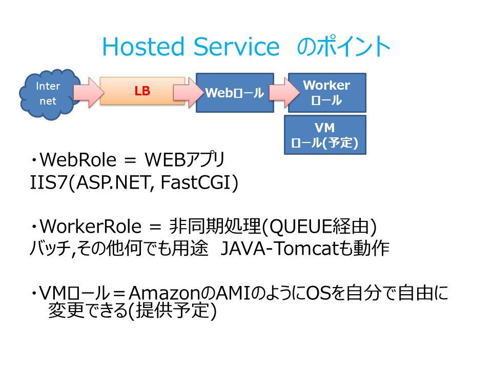 Hosted Service のポイント ・WebRole = WEBアプリ IIS7(ASP.NET, FastCGI) ・WorkerRole = 非同期処理(QUEUE経由) バッチ,その他何でも用途 JAVA-Tomcatも動作 ・VMロール=AmazonのAMIのようにOSを自分で自由に 変更できる(提供予定) Webロール Worker ロール VM ロール(予定) LB Inter net