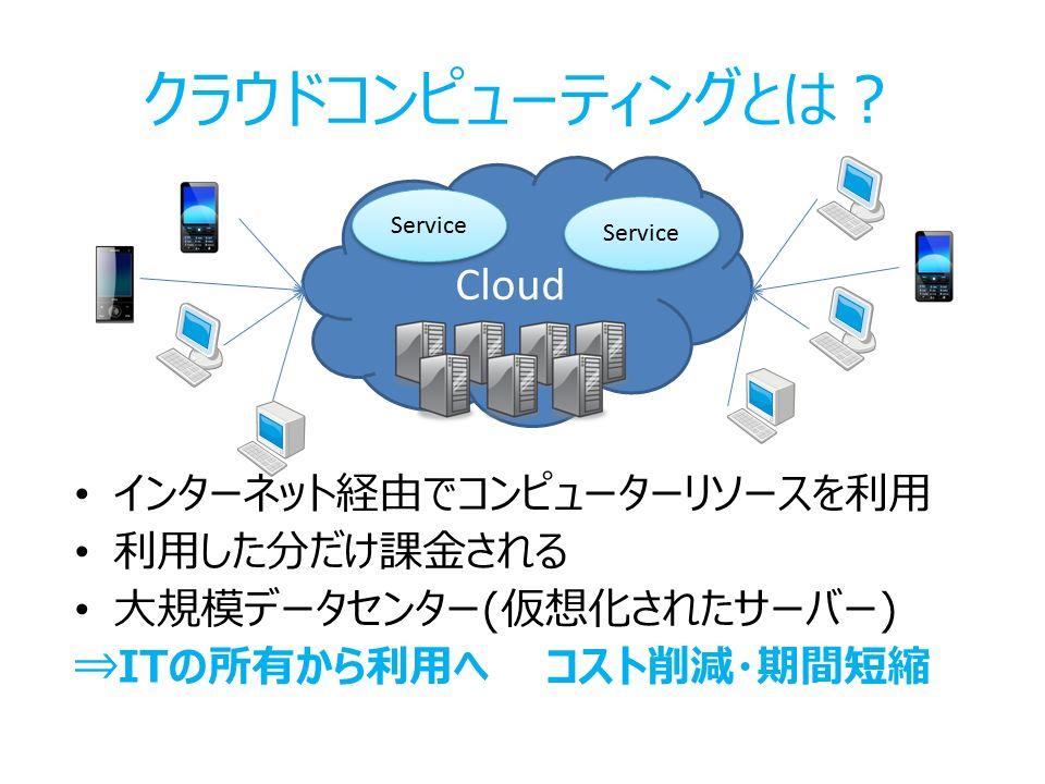 クラウドコンピューティングとは? インターネット経由でコンピューターリソースを利用 利用した分だけ課金される 大規模データセンター(仮想化されたサーバー) ⇒ITの所有から利用へ コスト削減・期間短縮 Cloud Service