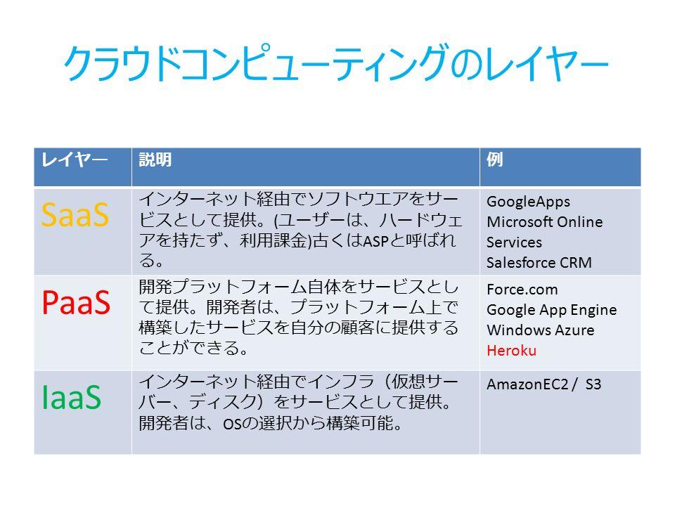 クラウドコンピューティングのレイヤー レイヤー説明例 SaaS インターネット経由でソフトウエアをサー ビスとして提供。 ( ユーザーは、ハードウェ アを持たず、利用課金 ) 古くは ASP と呼ばれ る。 GoogleApps Microsoft Online Services Salesforce CRM PaaS 開発プラットフォーム自体をサービスとし て提供。開発者は、プラットフォーム上で 構築したサービスを自分の顧客に提供する ことができる。 Force.com Google App Engine Windows Azure Heroku IaaS インターネット経由でインフラ(仮想サー バー、ディスク)をサービスとして提供。 開発者は、 OS の選択から構築可能。 AmazonEC2 / S3