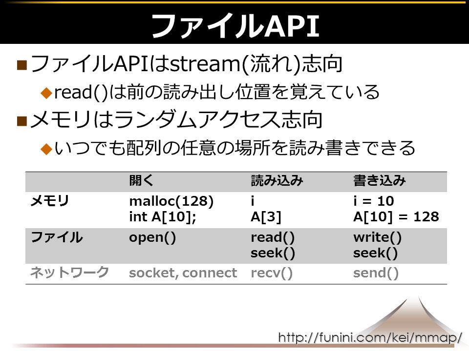 http://funini.com/kei/mmap/ ファイルAPIはstream(流れ)志向  read()は前の読み出し位置を覚えている メモリはランダムアクセス志向  いつでも配列の任意の場所を読み書きできる ファイルAPI 開く読み込み書き込み メモリmalloc(128) int A[10]; i A[3] i = 10 A[10] = 128 ファイルopen()read() seek() write() seek() ネットワークsocket, connectrecv()send()