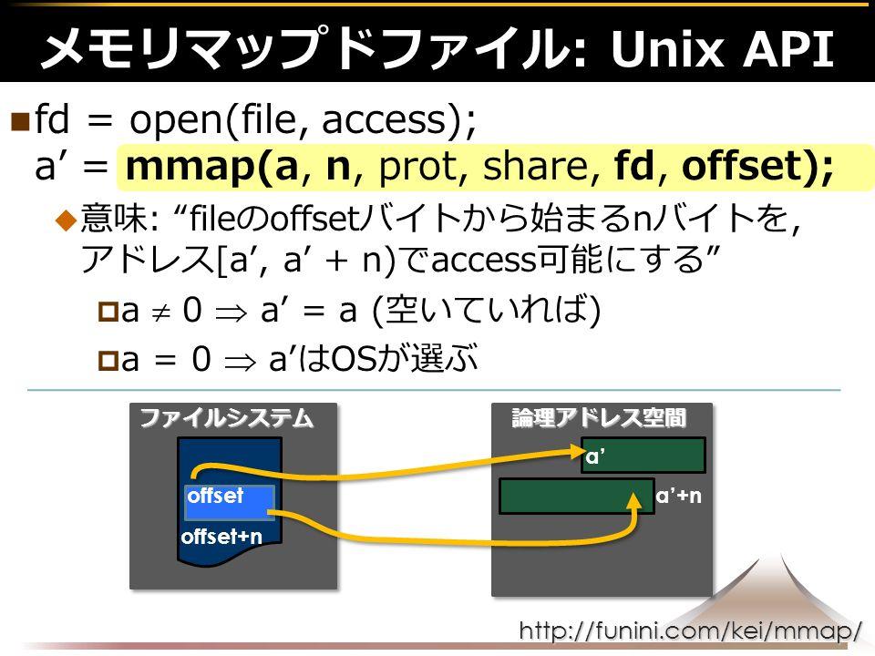 http://funini.com/kei/mmap/ fd = open(file, access); a' = mmap(a, n, prot, share, fd, offset);  意味: fileのoffsetバイトから始まるnバイトを, アドレス[a', a' + n)でaccess可能にする  a  0  a' = a (空いていれば)  a = 0  a'はOSが選ぶ メモリマップドファイル: Unix APIファイルシステム論理アドレス空間 a' a'+noffset offset+n