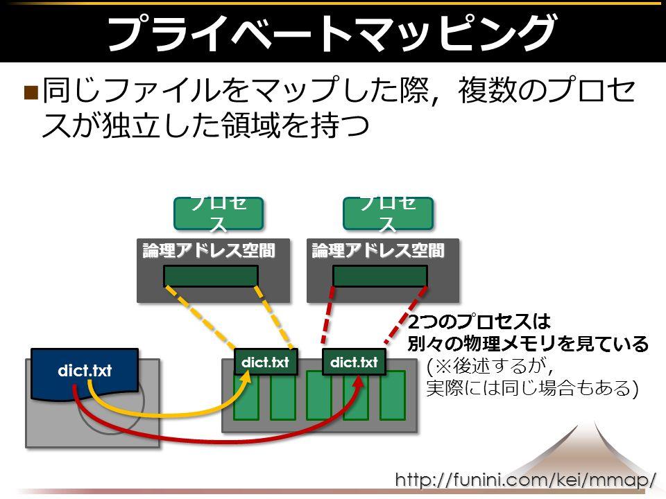 http://funini.com/kei/mmap/ プライベートマッピング 同じファイルをマップした際,複数のプロセ スが独立した領域を持つ 論理アドレス空間 プロセ ス dict.txt 論理アドレス空間 プロセ ス dict.txt 2つのプロセスは 別々の物理メモリを見ている (※後述するが, 実際には同じ場合もある)
