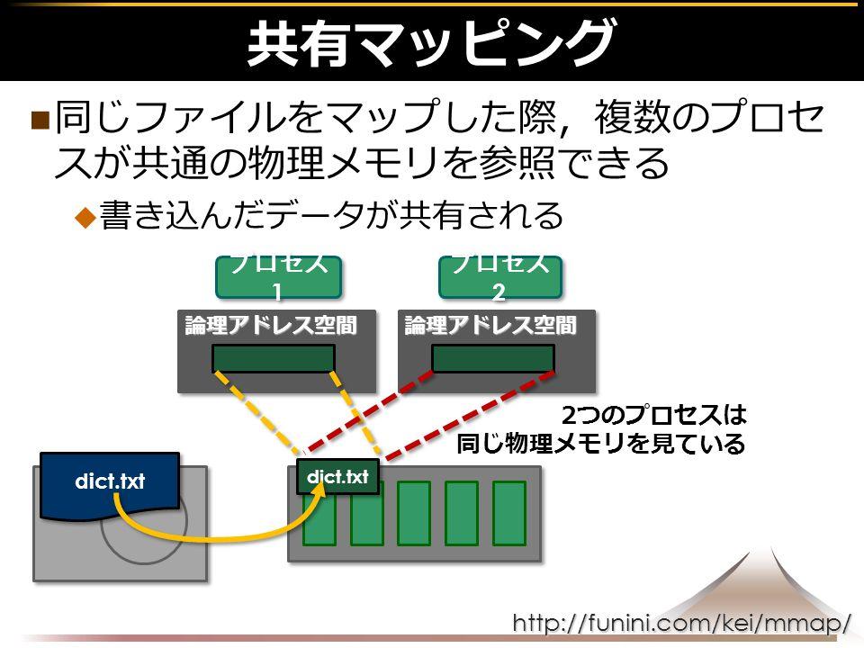 http://funini.com/kei/mmap/ 共有マッピング 同じファイルをマップした際,複数のプロセ スが共通の物理メモリを参照できる  書き込んだデータが共有される 論理アドレス空間 プロセス 1 dict.txt 論理アドレス空間 プロセス 2 2つのプロセスは 同じ物理メモリを見ている dict.txt