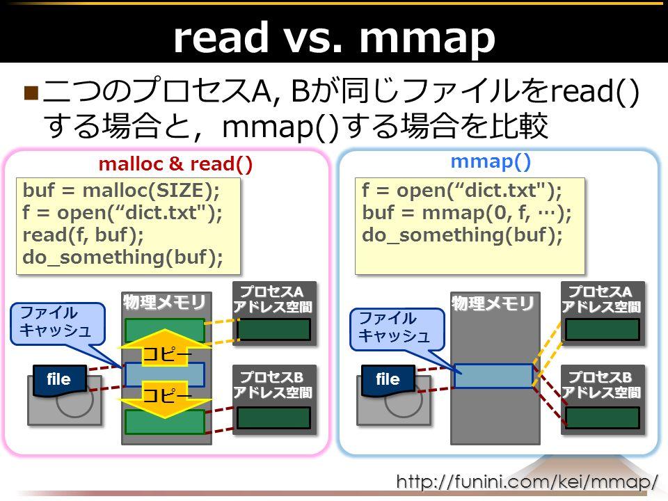 http://funini.com/kei/mmap/ 二つのプロセスA, Bが同じファイルをread() する場合と,mmap()する場合を比較 malloc & read() mmap() read vs.