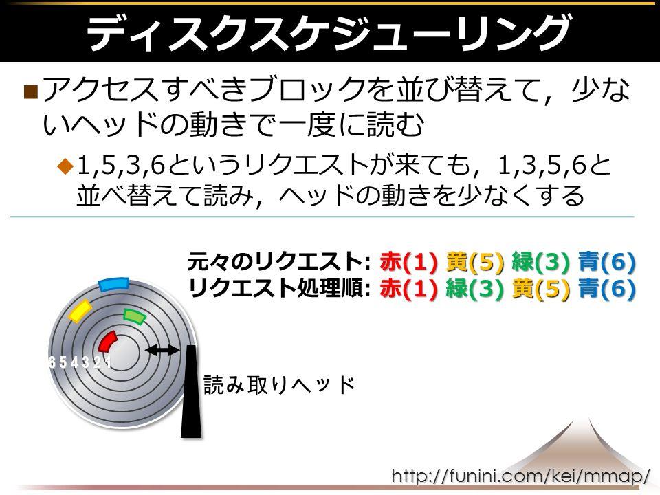 http://funini.com/kei/mmap/ ディスクスケジューリング アクセスすべきブロックを並び替えて,少な いヘッドの動きで一度に読む  1,5,3,6というリクエストが来ても,1,3,5,6と 並べ替えて読み,ヘッドの動きを少なくする 6 5 4 3 2 1 赤(1) 黄(5) 緑(3) 青(6) 元々のリクエスト: 赤(1) 黄(5) 緑(3) 青(6) 赤(1) 緑(3) 黄(5) 青(6) リクエスト処理順: 赤(1) 緑(3) 黄(5) 青(6) 読み取りヘッド