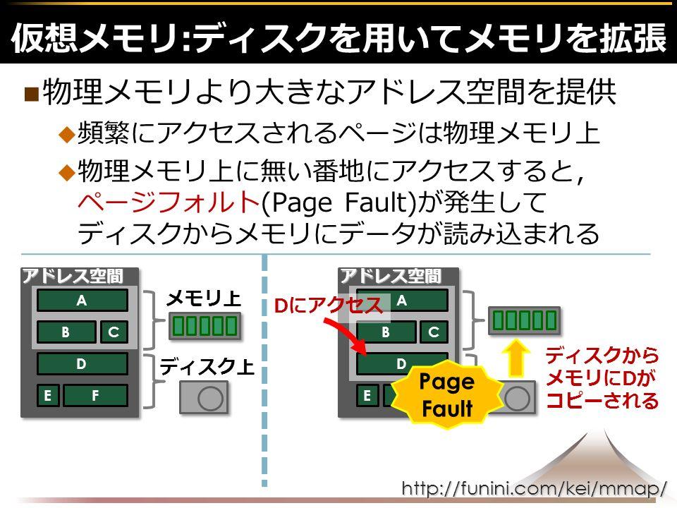http://funini.com/kei/mmap/ 物理メモリより大きなアドレス空間を提供  頻繁にアクセスされるページは物理メモリ上  物理メモリ上に無い番地にアクセスすると, ページフォルト(Page Fault)が発生して ディスクからメモリにデータが読み込まれる 仮想メモリ:ディスクを用いてメモリを拡張 ディスク上 A BC D EF ディスクから メモリにDが コピーされる Dにアクセス Page Fault アドレス空間 A BC D EF メモリ上 アドレス空間