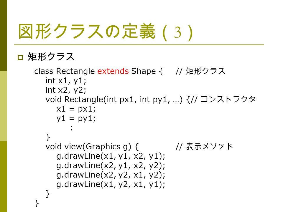 図形クラスの定義( 3 )  矩形クラス class Rectangle extends Shape {// 矩形クラス int x1, y1; int x2, y2; void Rectangle(int px1, int py1, …) {// コンストラクタ x1 = px1; y1 = py1; : } void view(Graphics g) {// 表示メソッド g.drawLine(x1, y1, x2, y1); g.drawLine(x2, y1, x2, y2); g.drawLine(x2, y2, x1, y2); g.drawLine(x1, y2, x1, y1); }