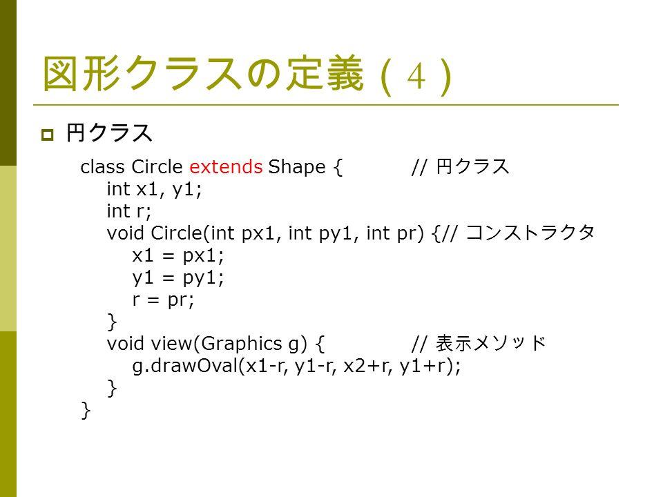 図形クラスの定義( 4 )  円クラス class Circle extends Shape {// 円クラス int x1, y1; int r; void Circle(int px1, int py1, int pr) {// コンストラクタ x1 = px1; y1 = py1; r = pr; } void view(Graphics g) {// 表示メソッド g.drawOval(x1-r, y1-r, x2+r, y1+r); }