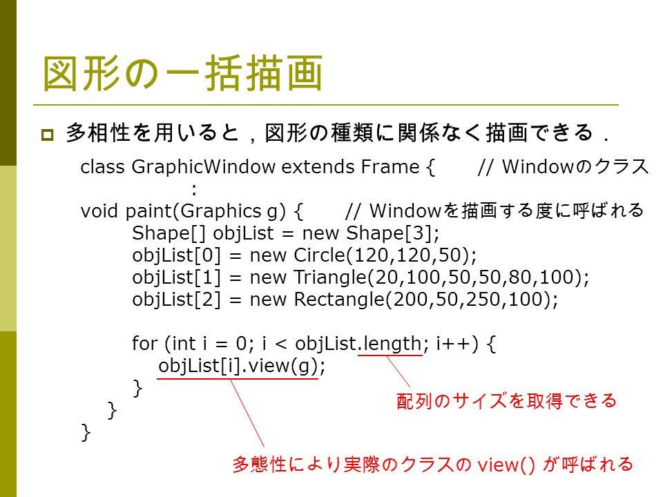 図形の一括描画  多相性を用いると,図形の種類に関係なく描画できる. class GraphicWindow extends Frame {// Window のクラス : void paint(Graphics g) {// Window を描画する度に呼ばれる Shape[] objList = new Shape[3]; objList[0] = new Circle(120,120,50); objList[1] = new Triangle(20,100,50,50,80,100); objList[2] = new Rectangle(200,50,250,100); for (int i = 0; i < objList.length; i++) { objList[i].view(g); } 配列のサイズを取得できる 多態性により実際のクラスの view() が呼ばれる