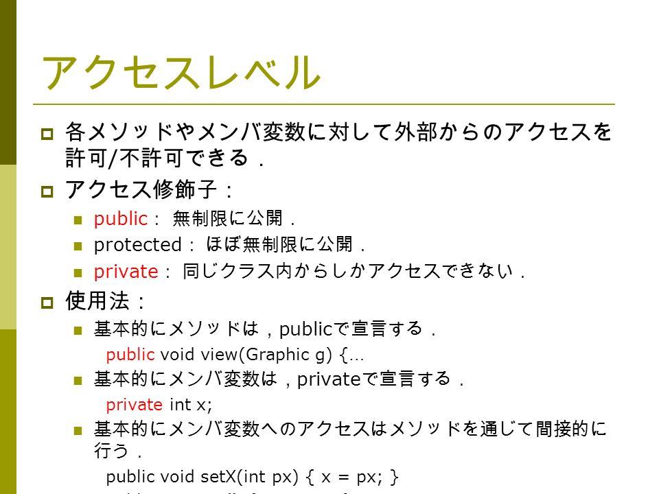 アクセスレベル  各メソッドやメンバ変数に対して外部からのアクセスを 許可 / 不許可できる.  アクセス修飾子: public : 無制限に公開. protected : ほぼ無制限に公開. private : 同じクラス内からしかアクセスできない.  使用法: 基本的にメソッドは, public で宣言する. public void view(Graphic g) { … 基本的にメンバ変数は, private で宣言する. private int x; 基本的にメンバ変数へのアクセスはメソッドを通じて間接的に 行う. public void setX(int px) { x = px; } public int getX() { return x; }