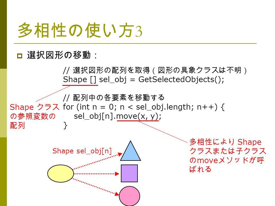 多相性の使い方 3  選択図形の移動: // 選択図形の配列を取得(図形の具象クラスは不明) Shape [] sel_obj = GetSelectedObjects(); // 配列中の各要素を移動する for (int n = 0; n < sel_obj.length; n++) { sel_obj[n].move(x, y); } Shape クラス の参照変数の 配列 多相性により Shape クラスまたは子クラス の move メソッドが呼 ばれる Shape sel_obj[n]