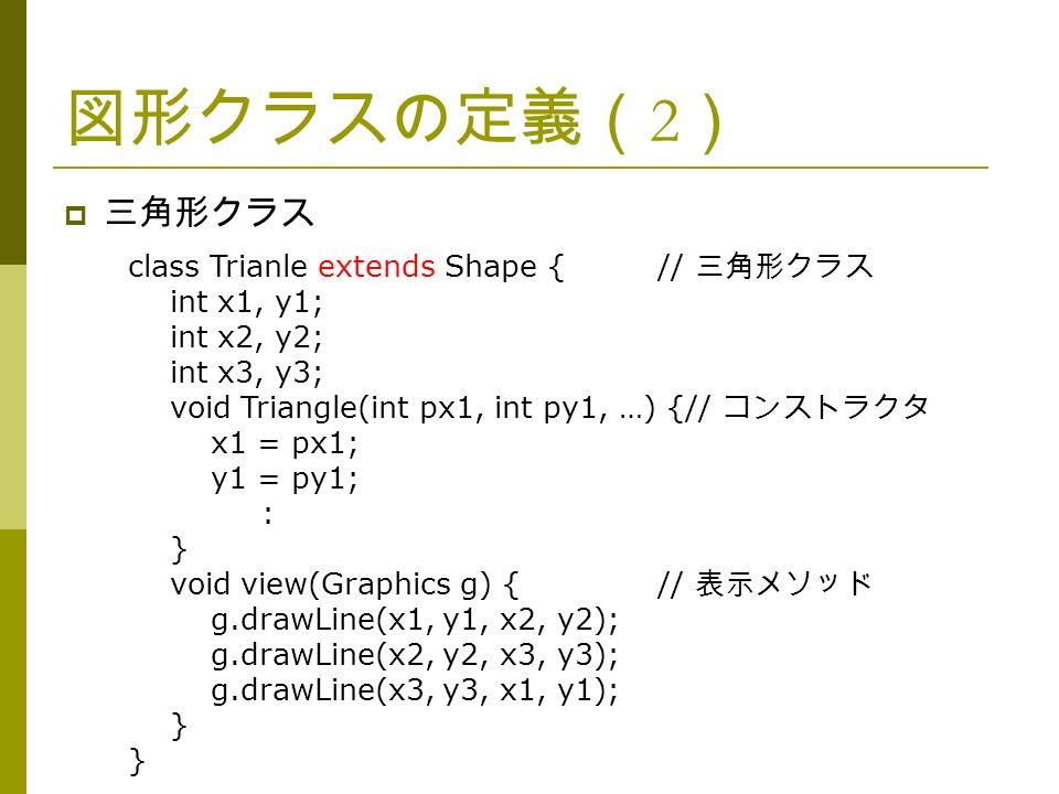 図形クラスの定義( 2 )  三角形クラス class Trianle extends Shape {// 三角形クラス int x1, y1; int x2, y2; int x3, y3; void Triangle(int px1, int py1, …) {// コンストラクタ x1 = px1; y1 = py1; : } void view(Graphics g) {// 表示メソッド g.drawLine(x1, y1, x2, y2); g.drawLine(x2, y2, x3, y3); g.drawLine(x3, y3, x1, y1); }
