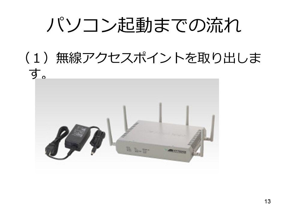 13 パソコン起動までの流れ (1)無線アクセスポイントを取り出しま す。
