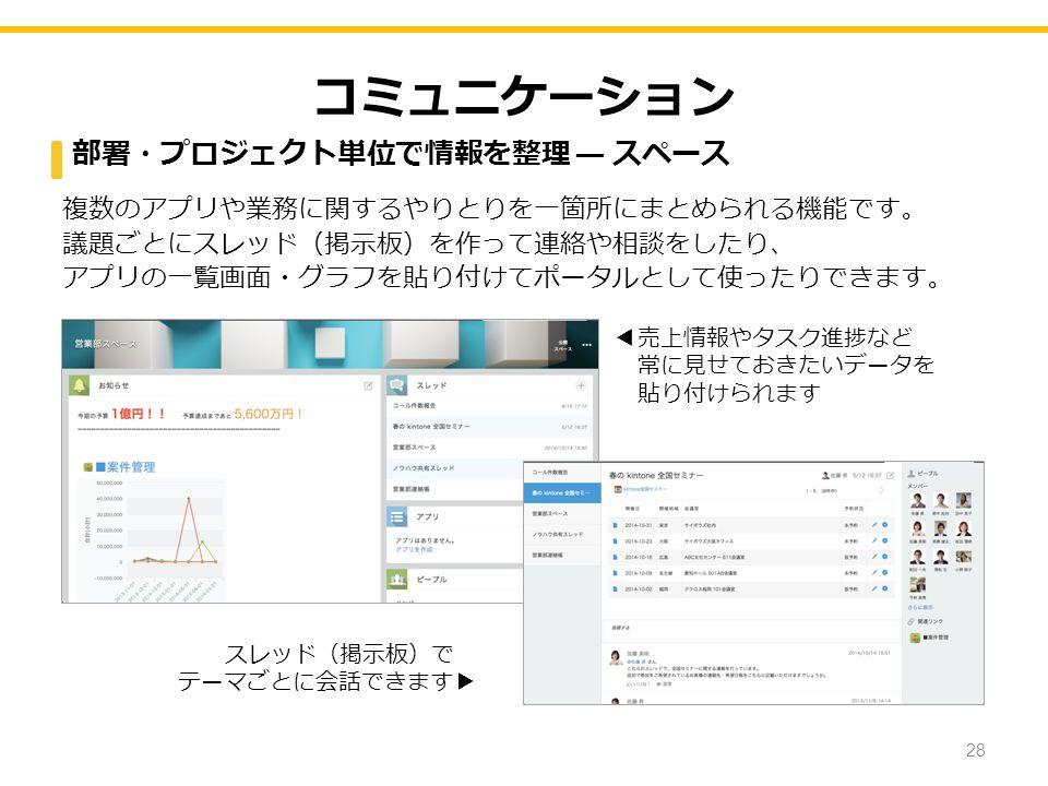コミュニケーション 部署・プロジェクト単位で情報を整理 ― スペース 複数のアプリや業務に関するやりとりを一箇所にまとめられる機能です。 議題ごとにスレッド(掲示板)を作って連絡や相談をしたり、 アプリの一覧画面・グラフを貼り付けてポータルとして使ったりできます。 ◀売上情報やタスク進捗など 常に見せておきたいデータを 貼り付けられます スレッド(掲示板)で テーマごとに会話できます▶ 28