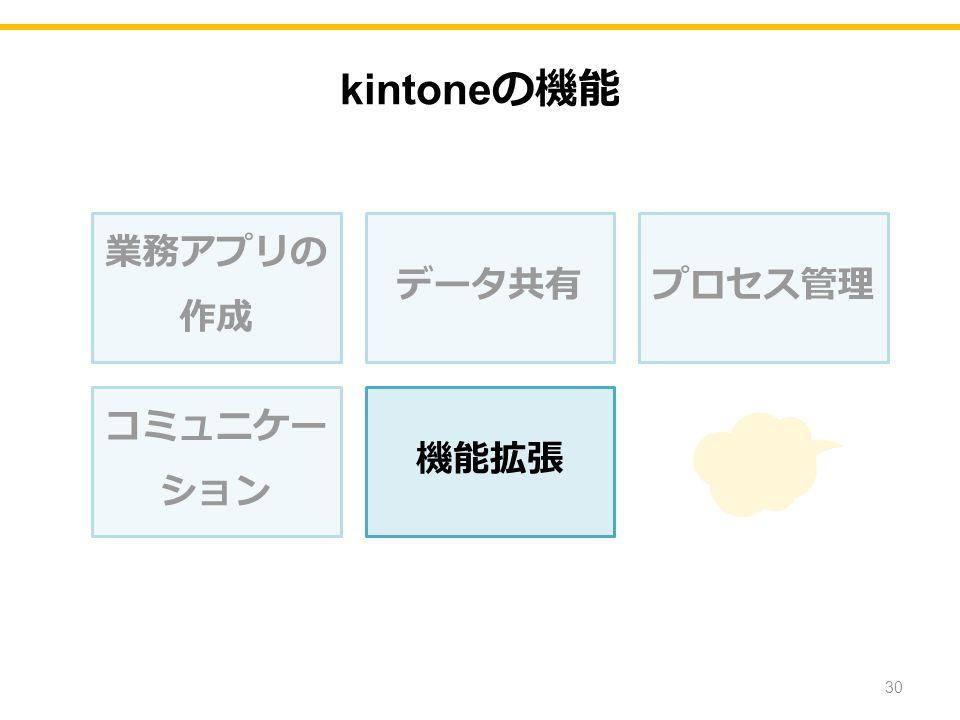 業務アプリの 作成 データ共有プロセス管理 コミュニケー ション 機能拡張 30 kintone の機能