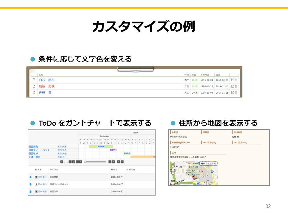 カスタマイズの例 ● ToDo をガントチャートで表示する ● 条件に応じて文字色を変える ● 住所から地図を表示する 32